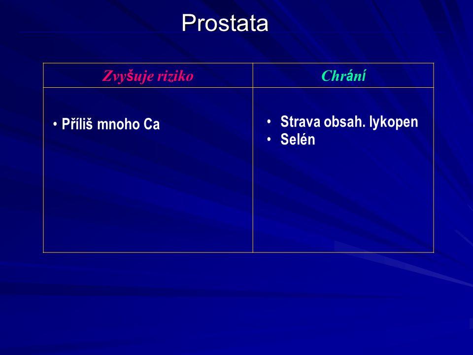 Prostata Zvyšuje riziko Chrání Příliš mnoho Ca Strava obsah. lykopen