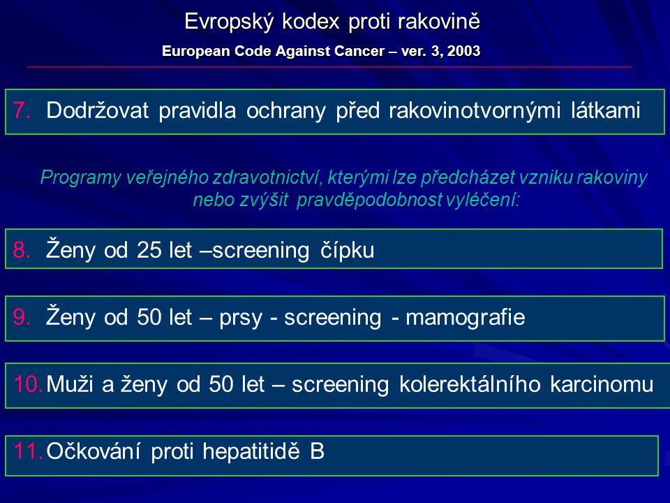 Evropský kodex proti rakovině