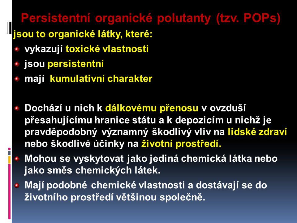 Persistentní organické polutanty (tzv. POPs)