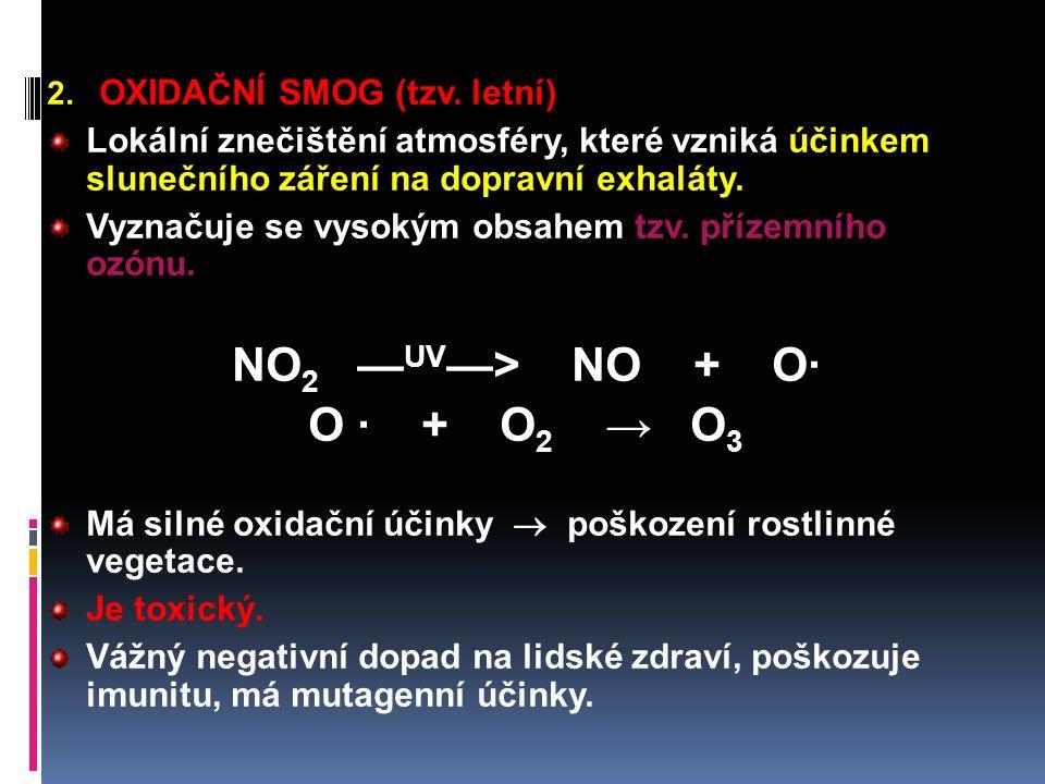 NO2 —UV—> NO + O· O · + O2 → O3