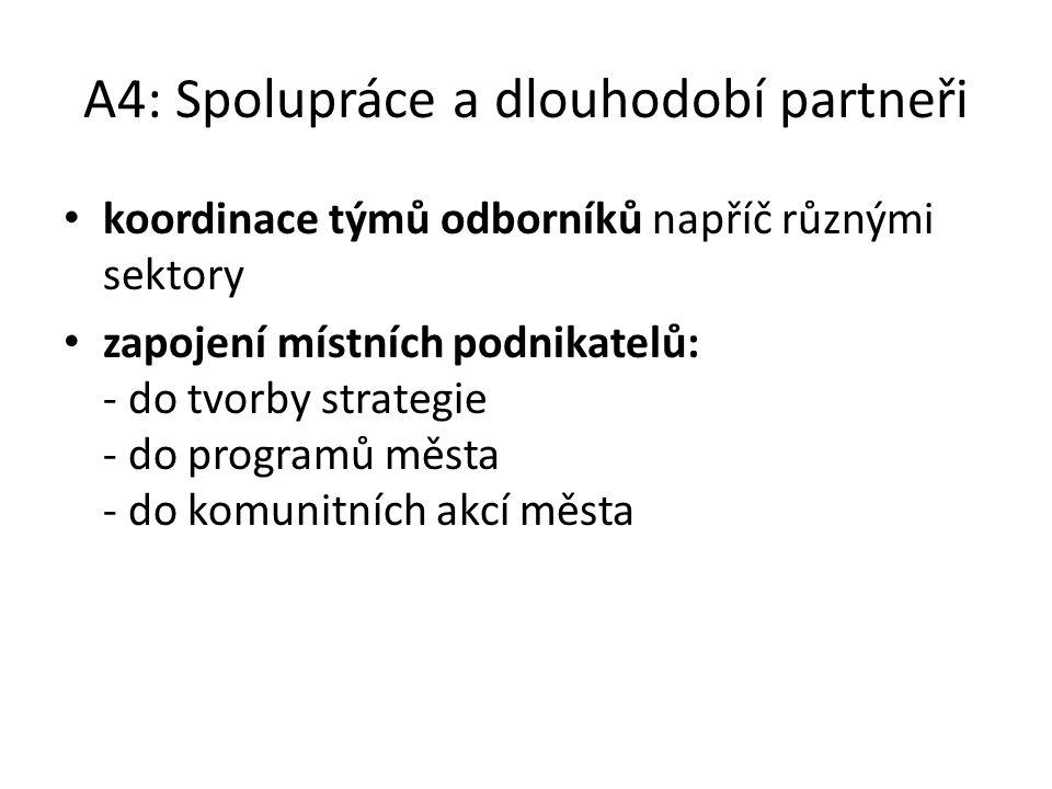 A4: Spolupráce a dlouhodobí partneři