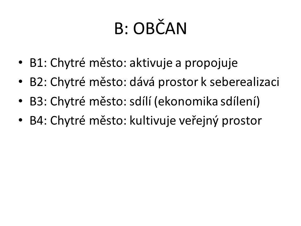 B: OBČAN B1: Chytré město: aktivuje a propojuje