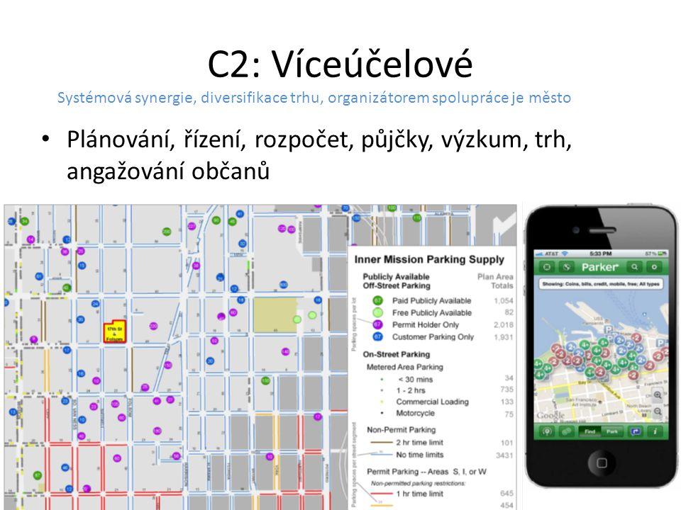 C2: Víceúčelové Systémová synergie, diversifikace trhu, organizátorem spolupráce je město.