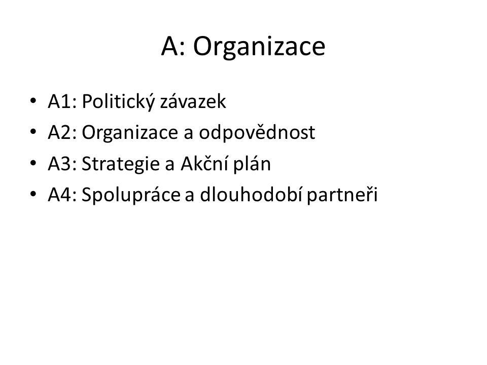 A: Organizace A1: Politický závazek A2: Organizace a odpovědnost