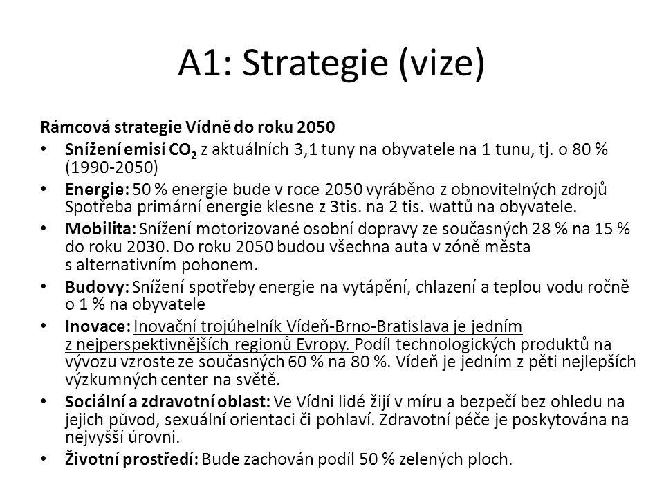 A1: Strategie (vize) Rámcová strategie Vídně do roku 2050