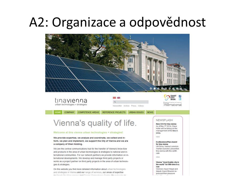 A2: Organizace a odpovědnost