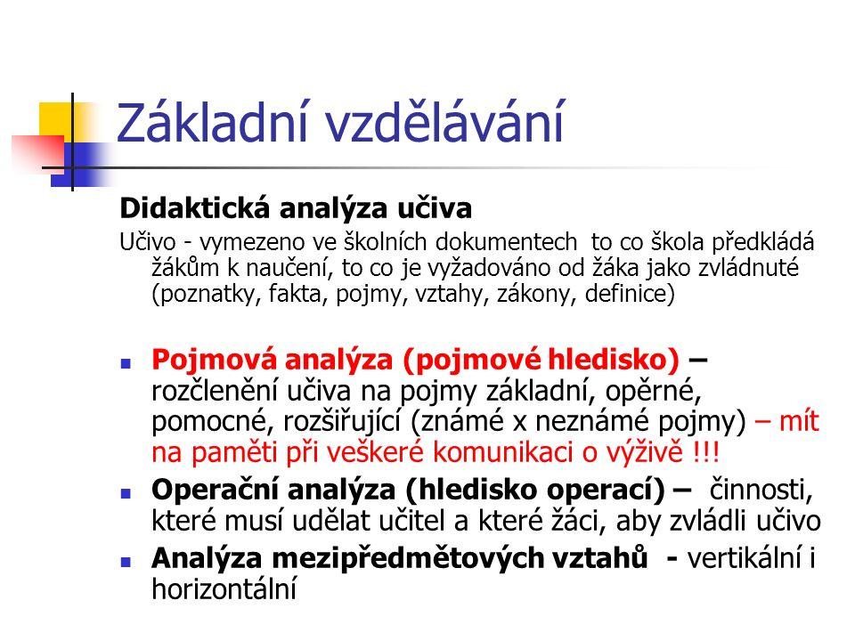 Základní vzdělávání Didaktická analýza učiva