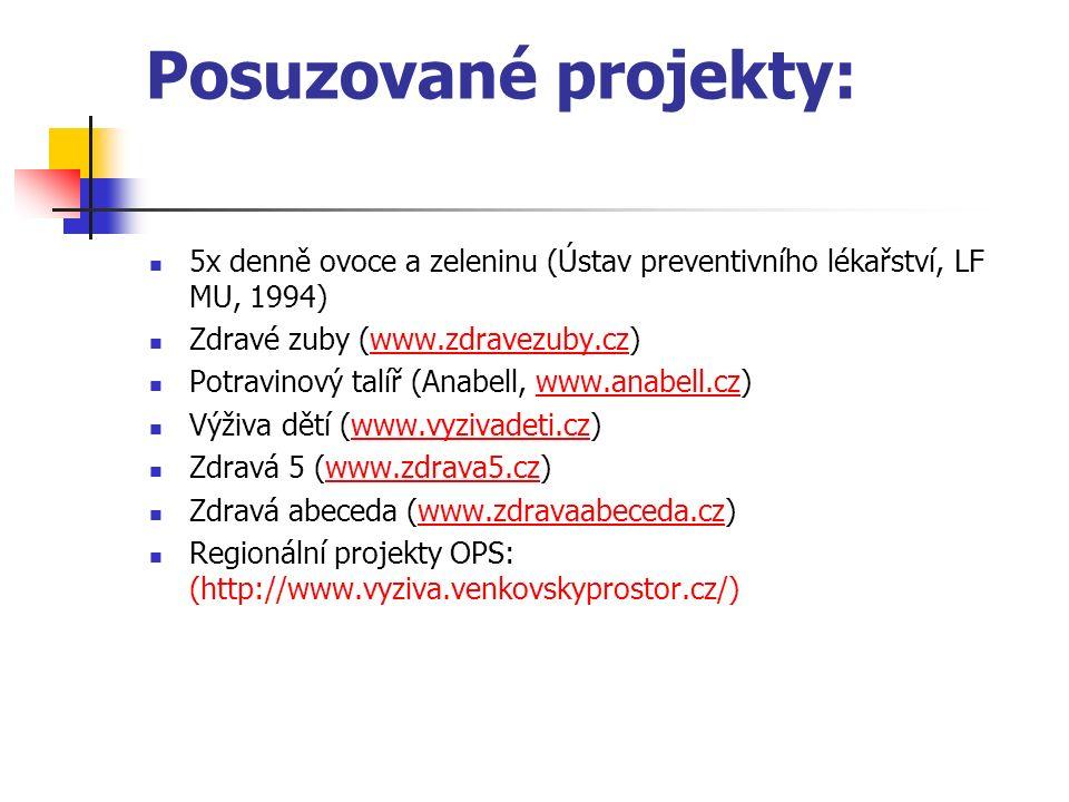 Posuzované projekty: 5x denně ovoce a zeleninu (Ústav preventivního lékařství, LF MU, 1994) Zdravé zuby (www.zdravezuby.cz)