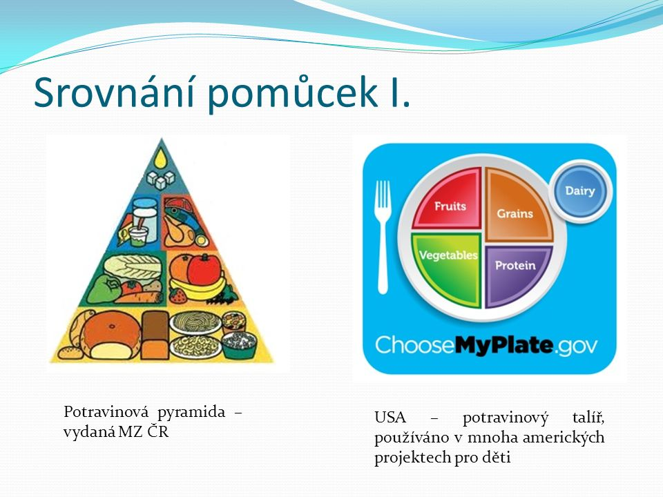 Srovnání pomůcek I. Potravinová pyramida – vydaná MZ ČR