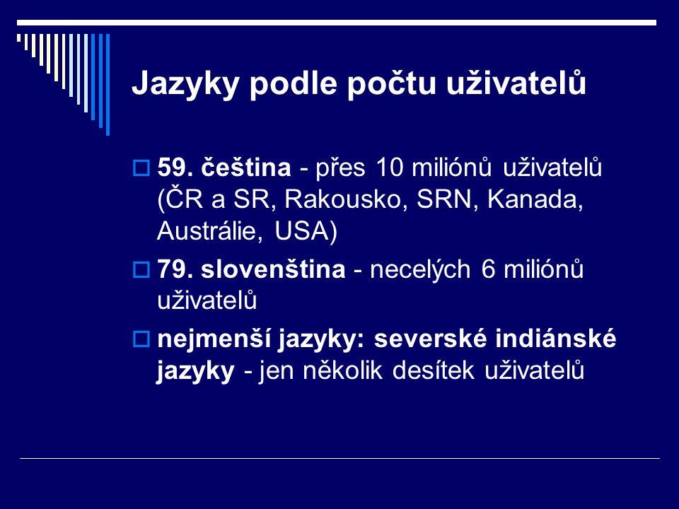 Jazyky podle počtu uživatelů