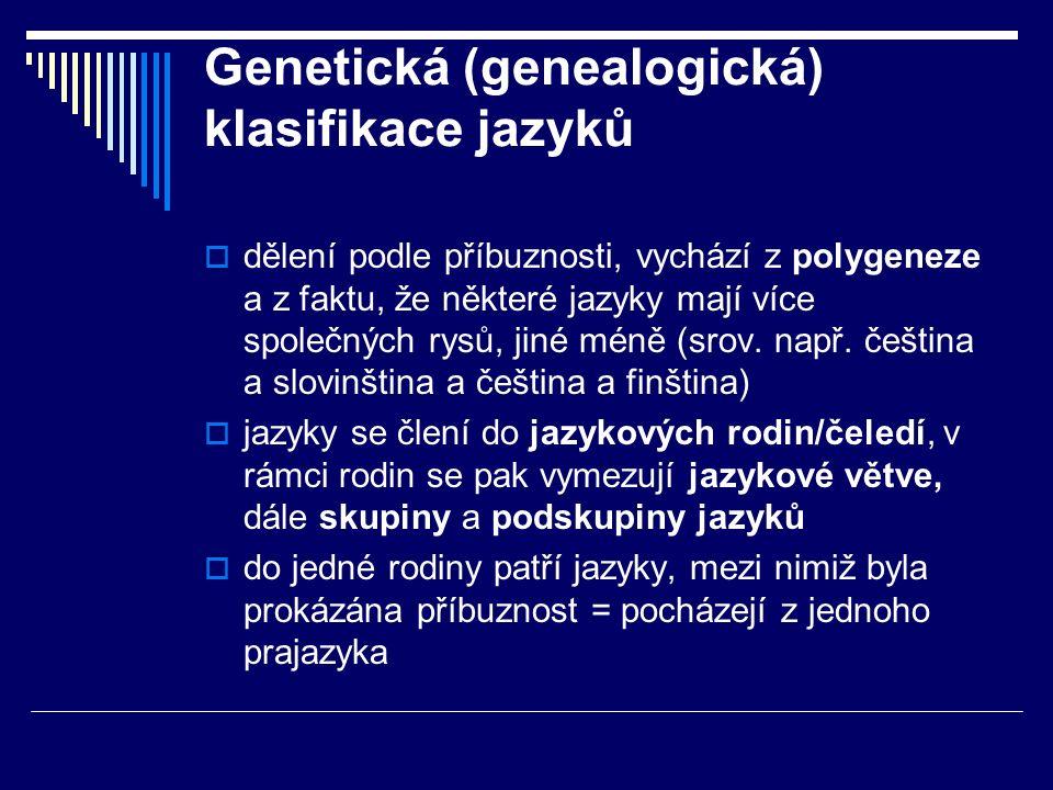 Genetická (genealogická) klasifikace jazyků