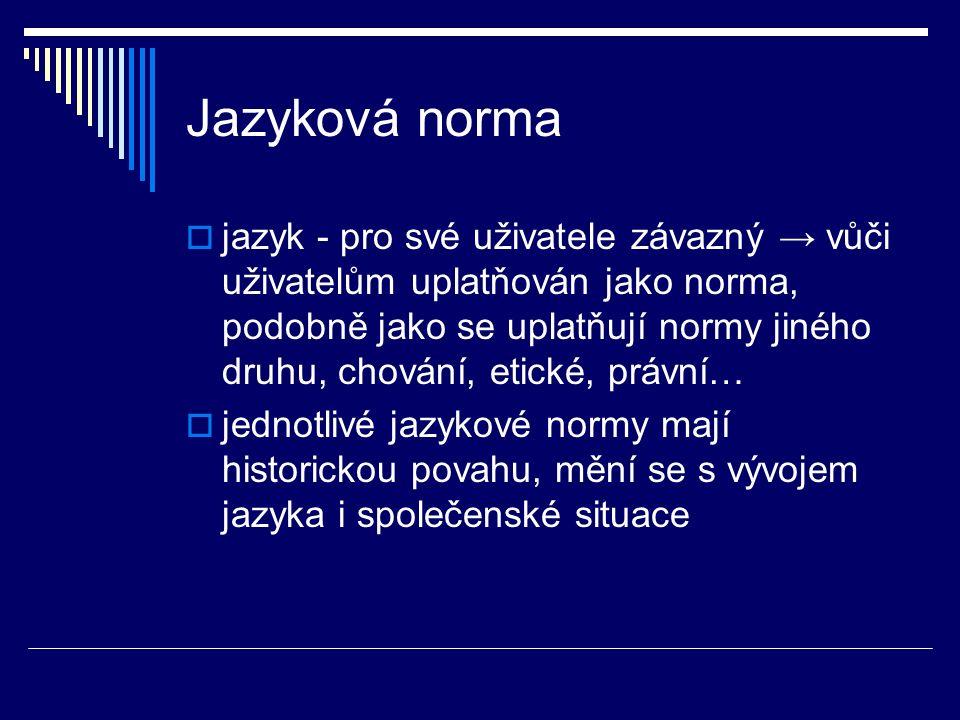 Jazyková norma