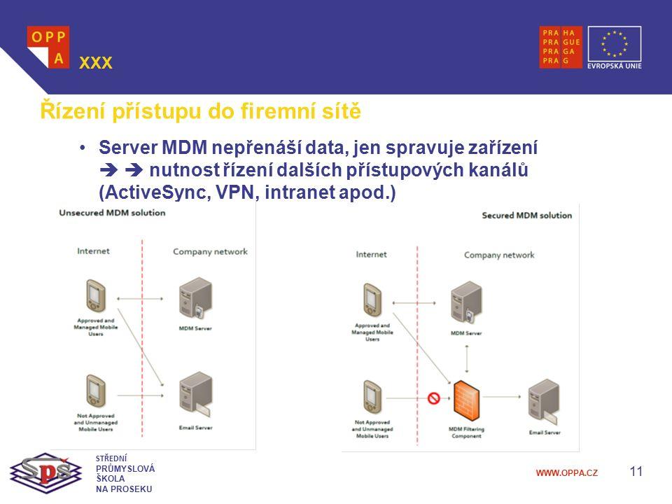Řízení přístupu do firemní sítě