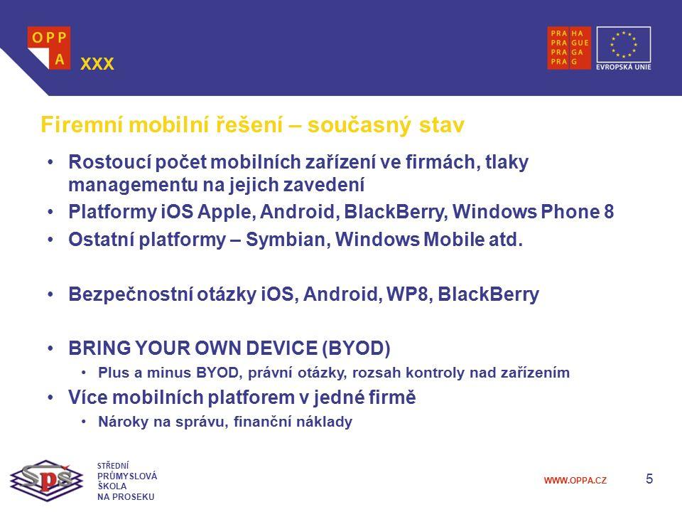 Firemní mobilní řešení – současný stav