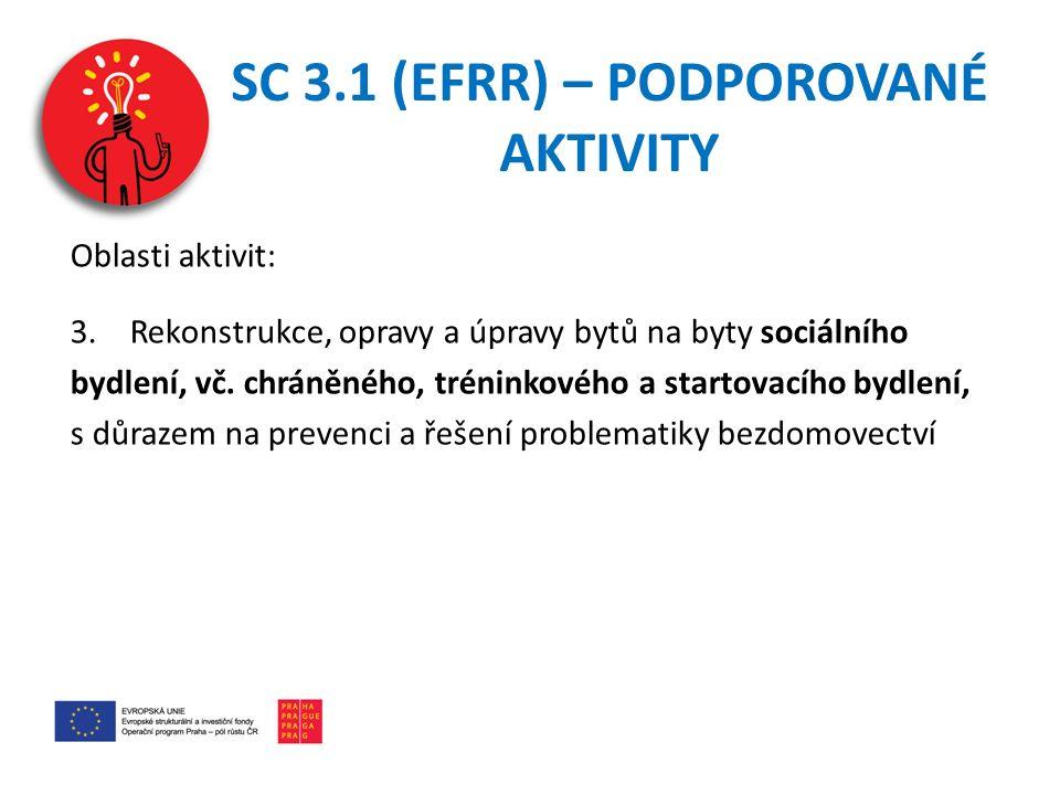 SC 3.1 (EFRR) – PODPOROVANÉ AKTIVITY