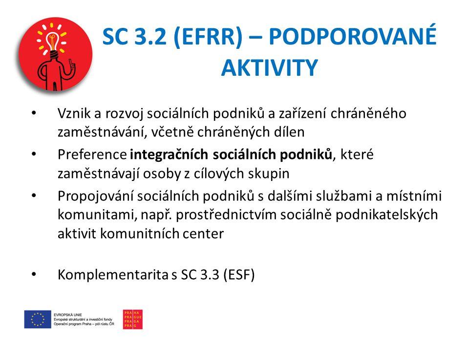SC 3.2 (EFRR) – PODPOROVANÉ AKTIVITY