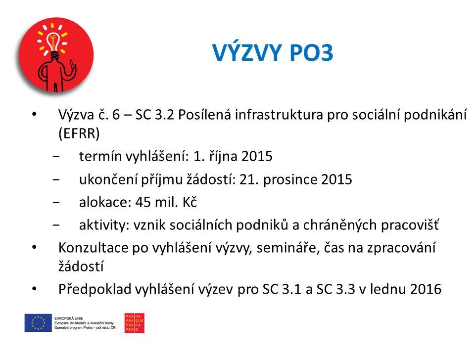 VÝZVY PO3 Výzva č. 6 – SC 3.2 Posílená infrastruktura pro sociální podnikání (EFRR) termín vyhlášení: 1. října 2015.