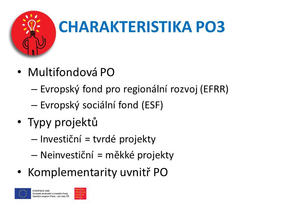 CHARAKTERISTIKA PO3 Multifondová PO Typy projektů