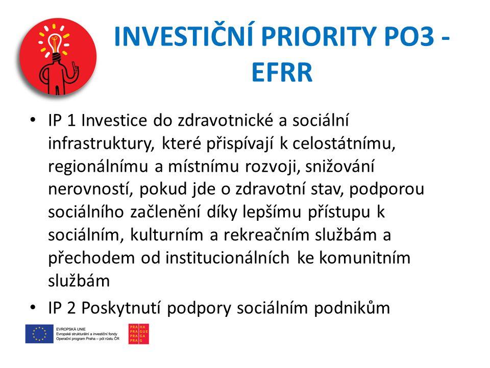 INVESTIČNÍ PRIORITY PO3 - EFRR