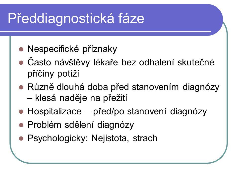 Předdiagnostická fáze