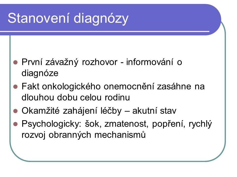 Stanovení diagnózy První závažný rozhovor - informování o diagnóze