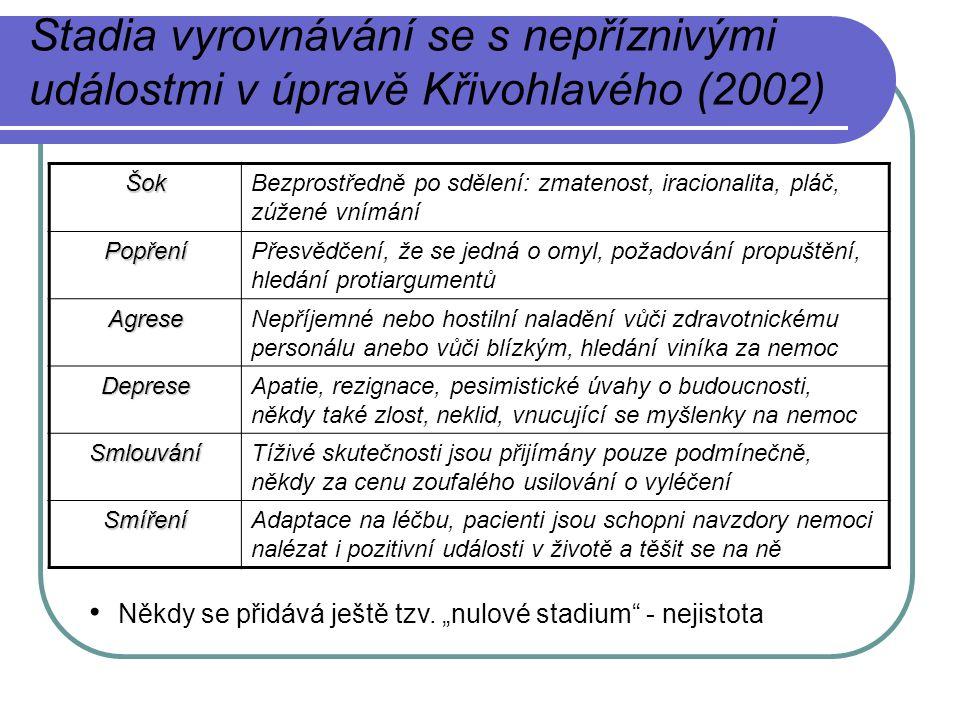 Stadia vyrovnávání se s nepříznivými událostmi v úpravě Křivohlavého (2002)