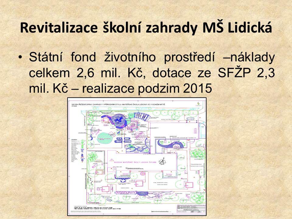 Revitalizace školní zahrady MŠ Lidická