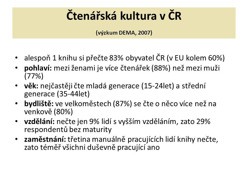 Čtenářská kultura v ČR (výzkum DEMA, 2007)