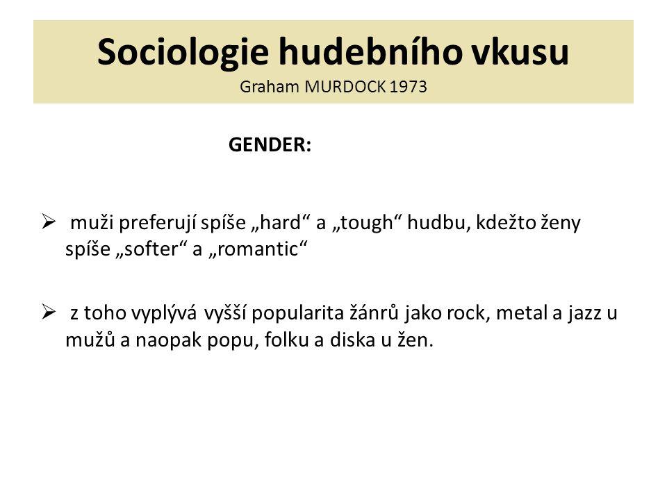 Sociologie hudebního vkusu Graham MURDOCK 1973