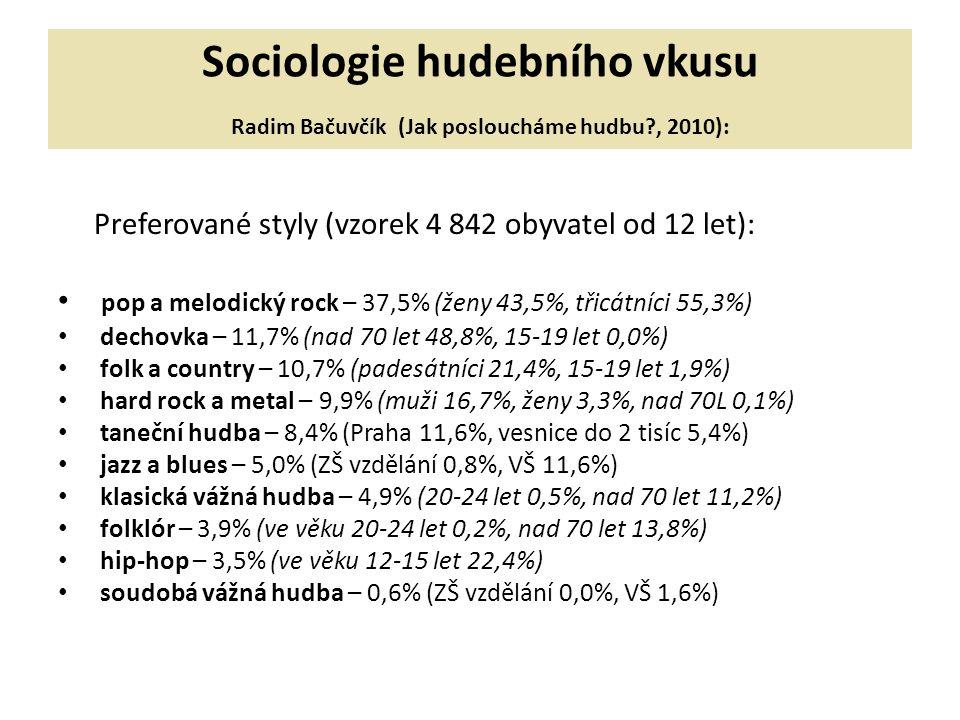 Sociologie hudebního vkusu Radim Bačuvčík (Jak posloucháme hudbu