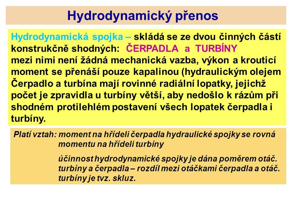 Hydrodynamický přenos