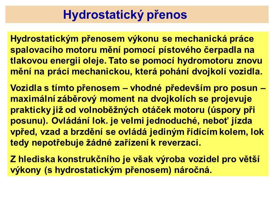 Hydrostatický přenos