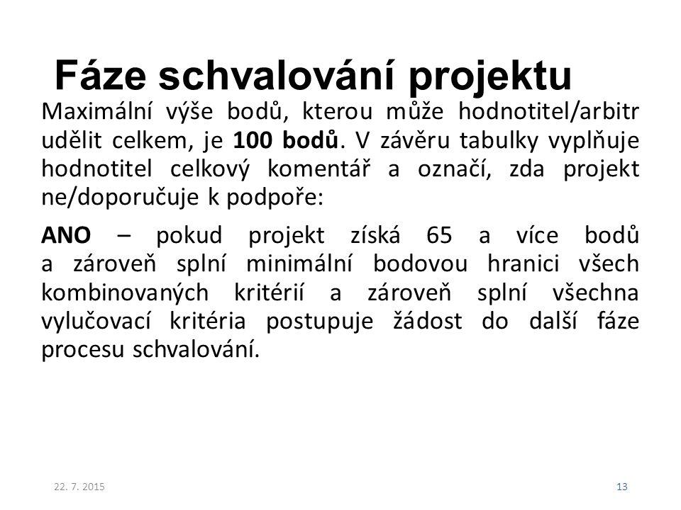 Fáze schvalování projektu