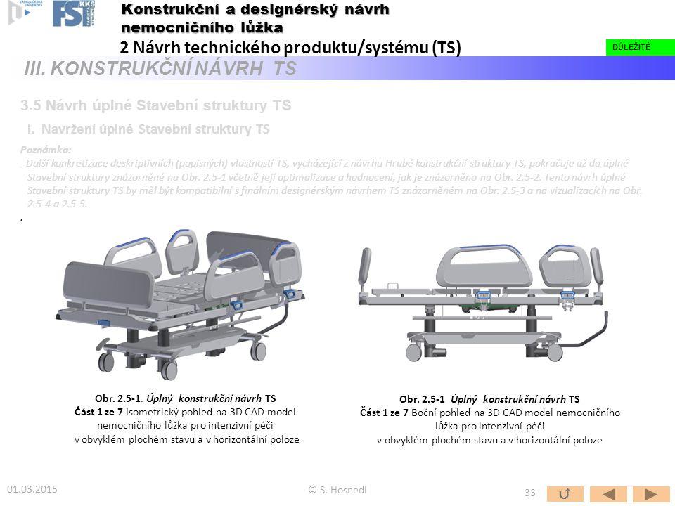 2 Návrh technického produktu/systému (TS) III. KONSTRUKČNÍ NÁVRH TS