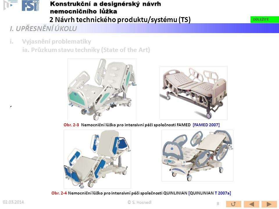 2 Návrh technického produktu/systému (TS) I. UPŘESNĚNÍ ÚKOLU