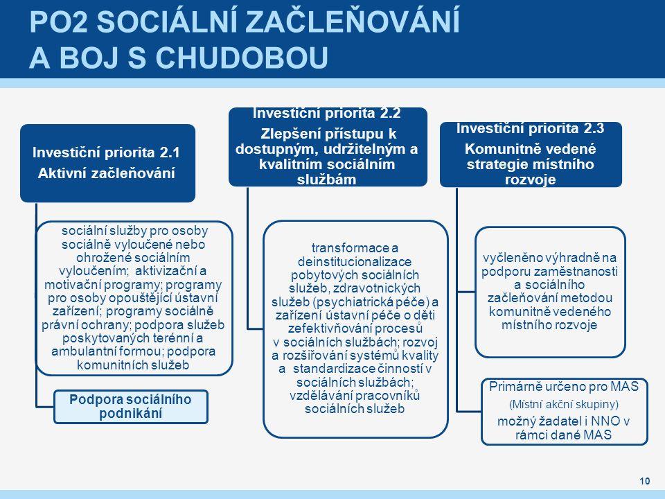 PO2 sociální začleňování a boj s chudobou