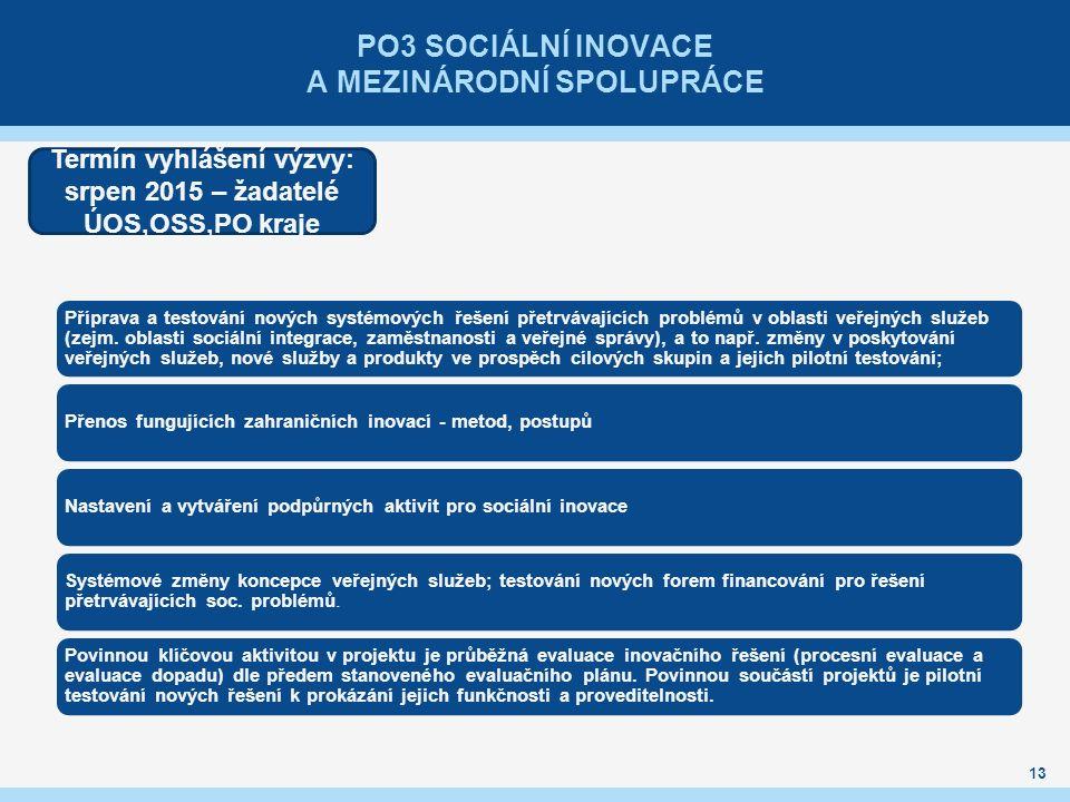 PO3 sociální inovace a mezinárodní spolupráce