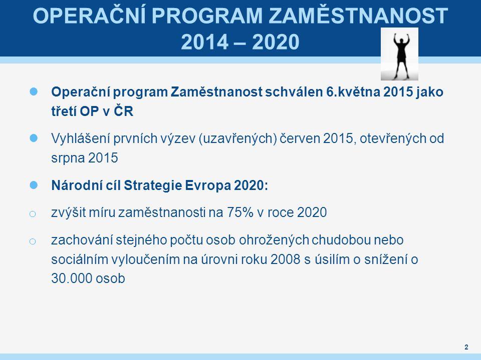 Operační program Zaměstnanost 2014 – 2020
