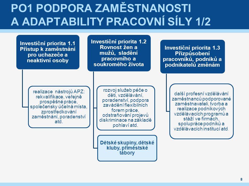 PO1 Podpora zaměstnanosti a adaptability pracovní síly 1/2