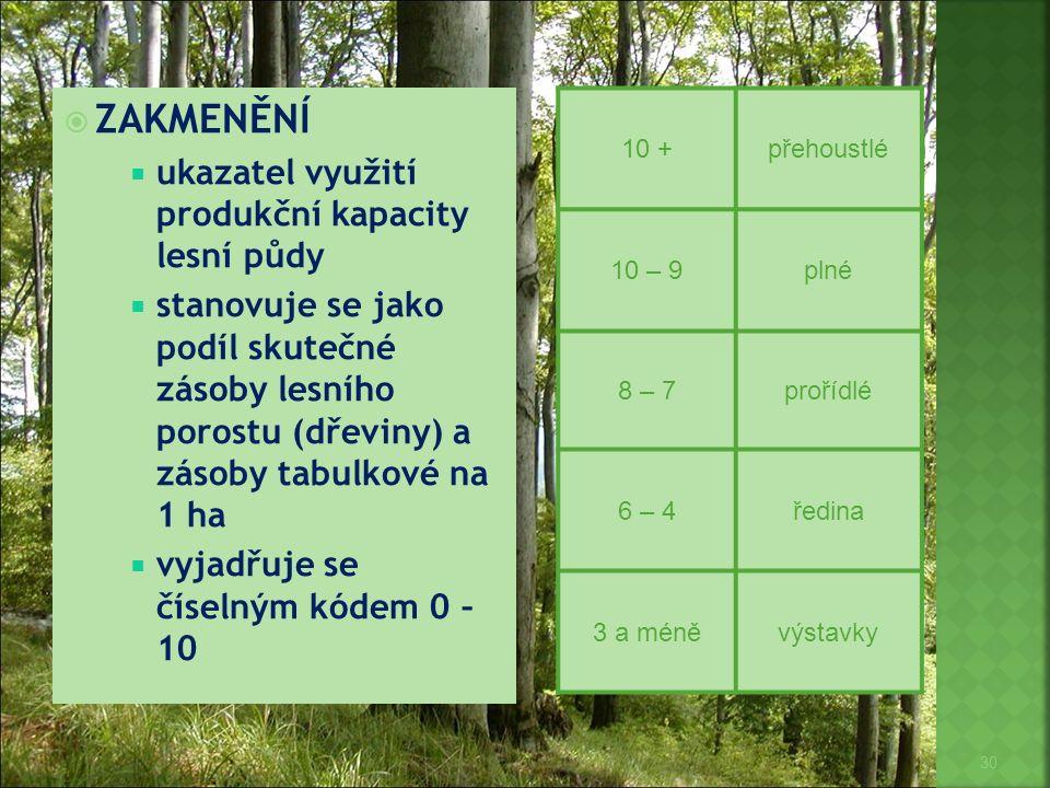ZAKMENĚNÍ ukazatel využití produkční kapacity lesní půdy