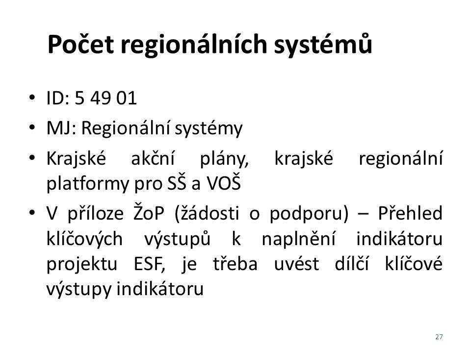 Počet regionálních systémů