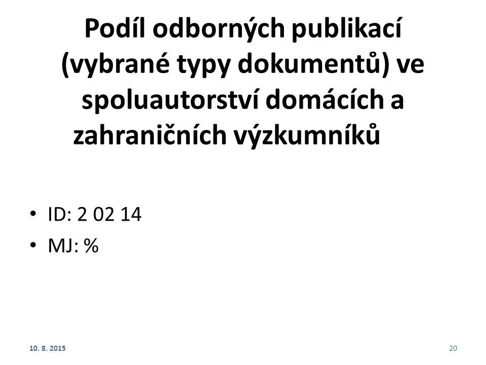 Podíl odborných publikací (vybrané typy dokumentů) ve spoluautorství domácích a zahraničních výzkumníků