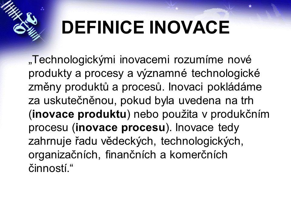 DEFINICE INOVACE