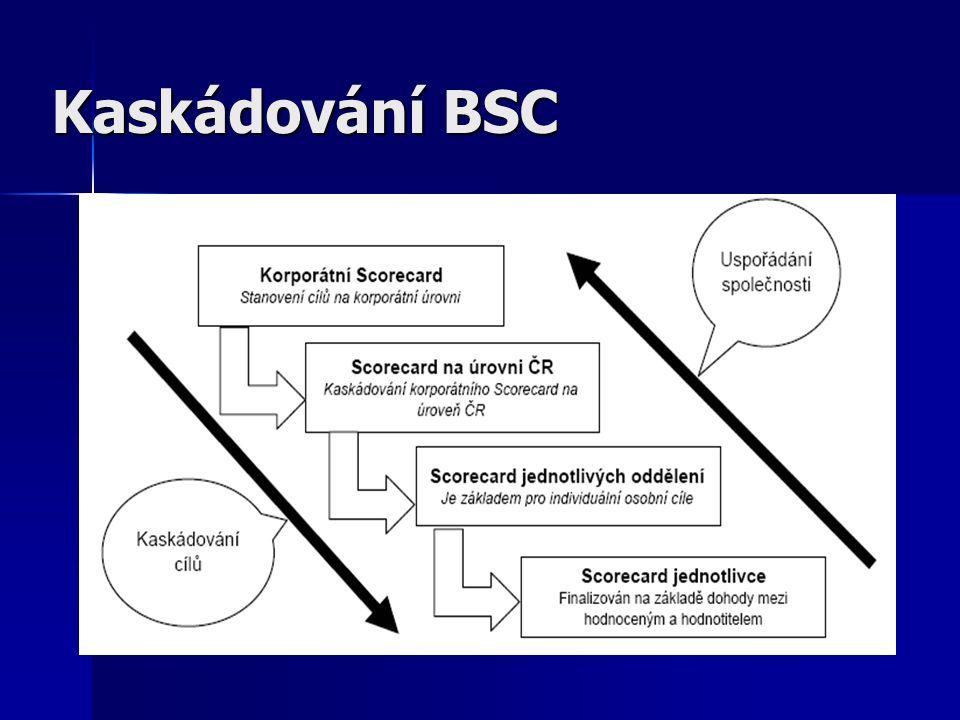 Kaskádování BSC