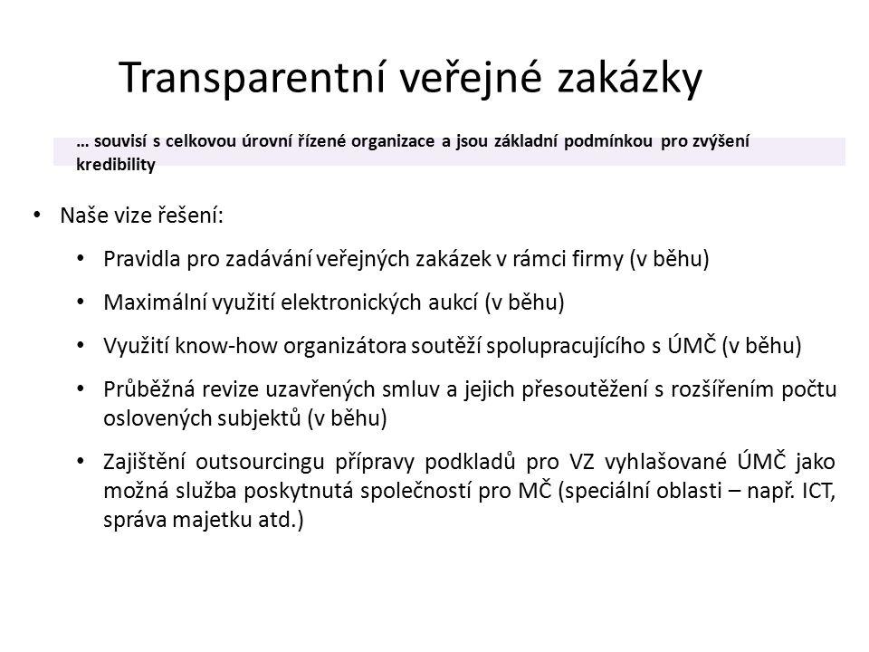 Transparentní veřejné zakázky