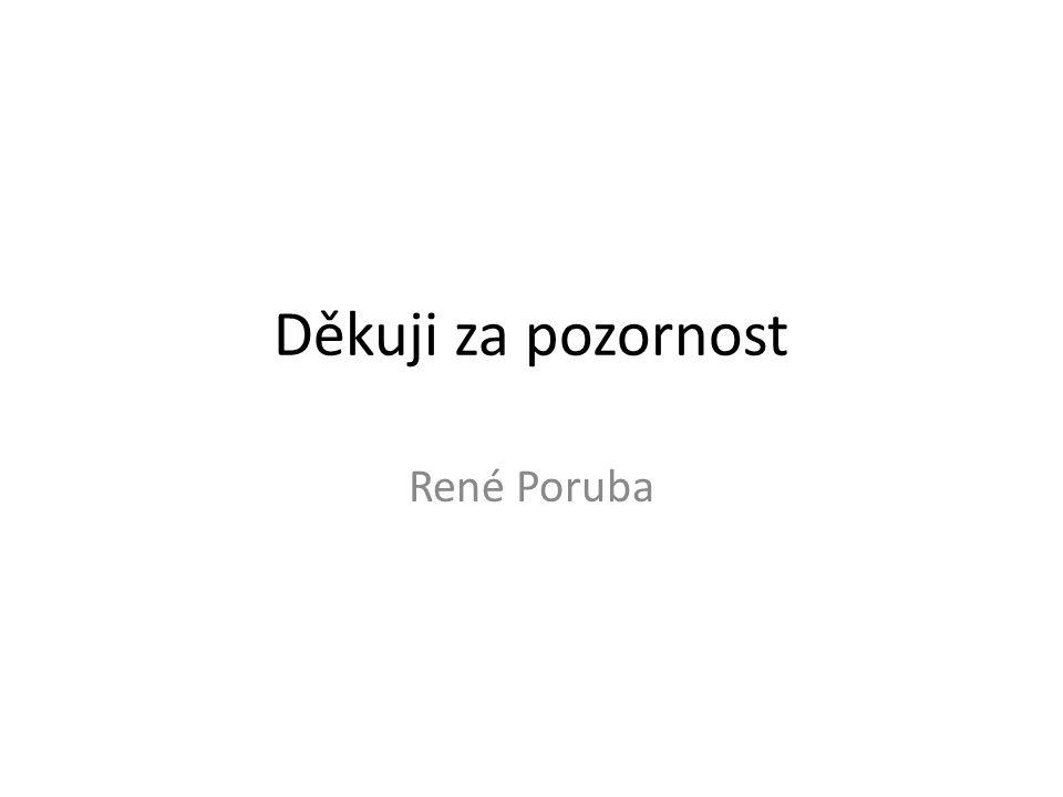 Děkuji za pozornost René Poruba