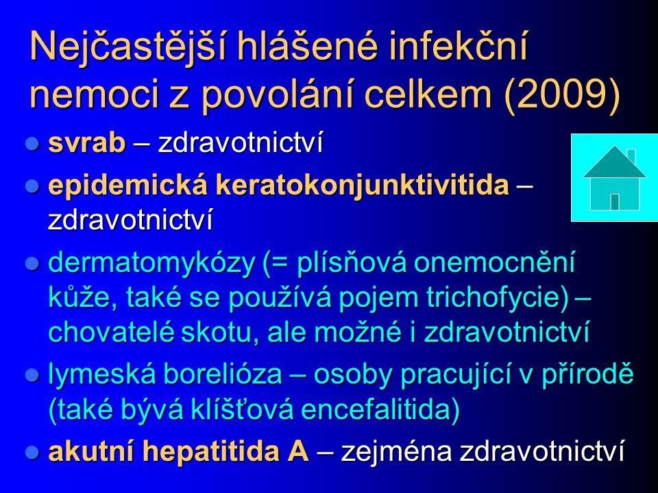 Nejčastější hlášené infekční nemoci z povolání celkem (2009)