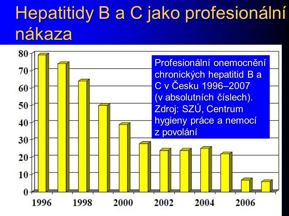 Hepatitidy B a C jako profesionální nákaza