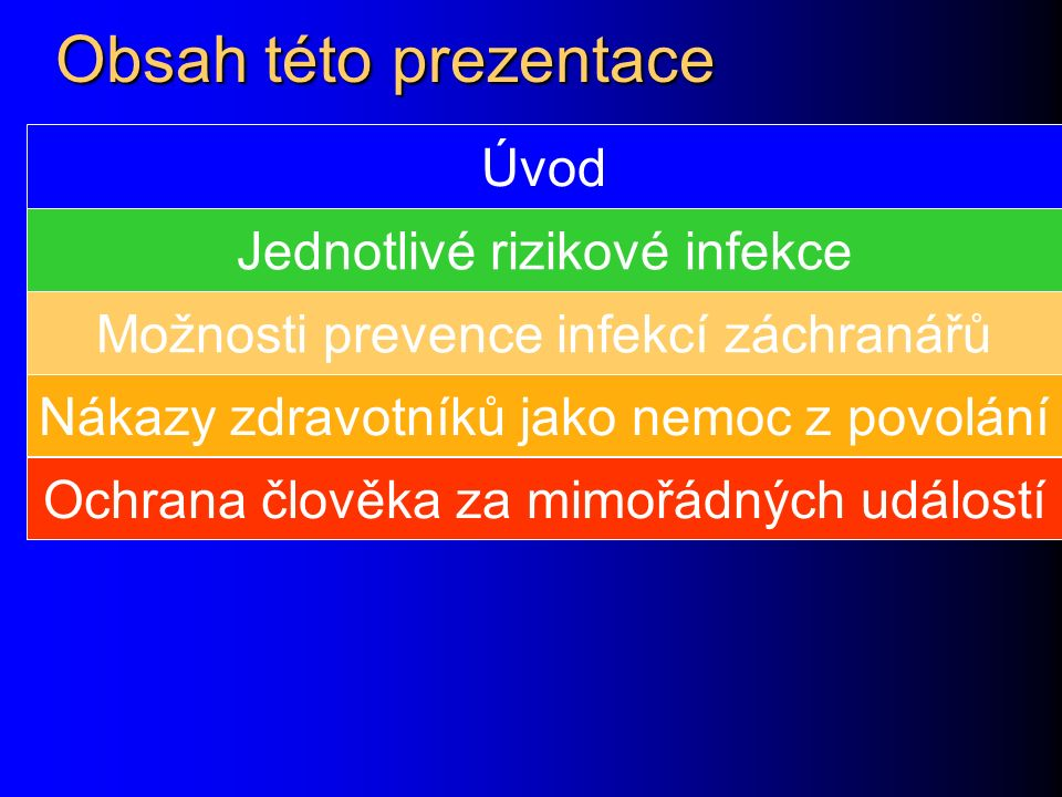Obsah této prezentace Úvod Jednotlivé rizikové infekce