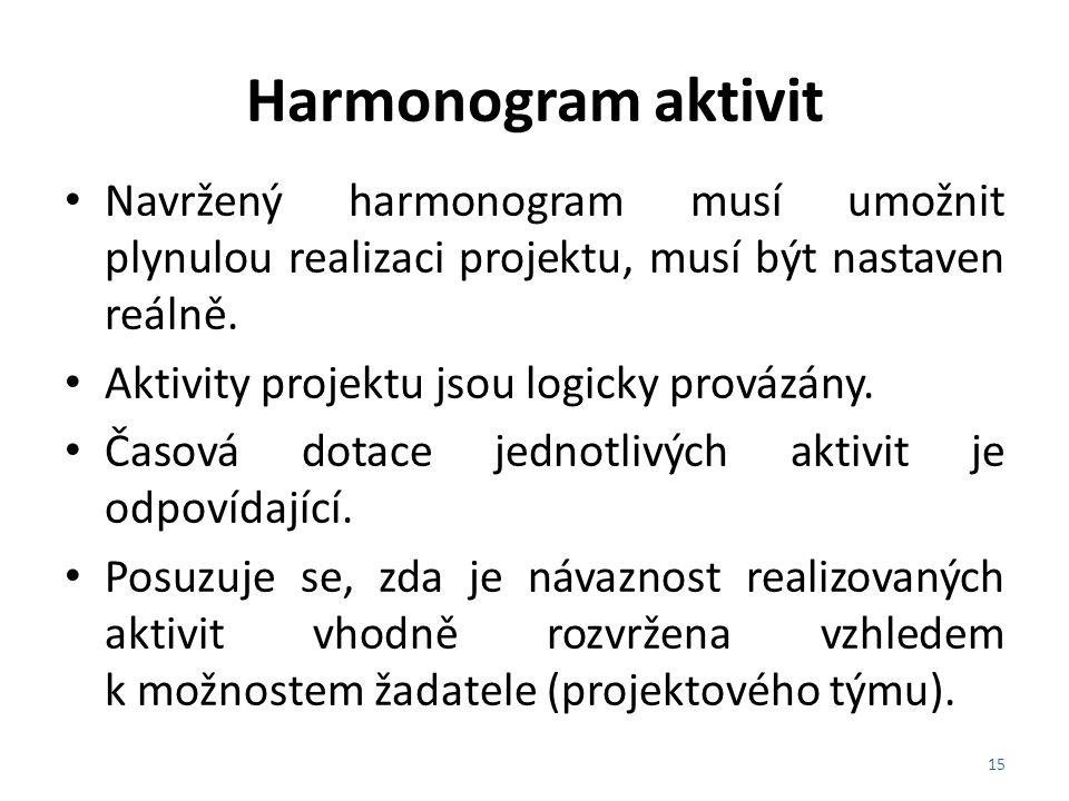 Harmonogram aktivit Navržený harmonogram musí umožnit plynulou realizaci projektu, musí být nastaven reálně.